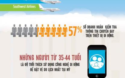 [Infographic] – Du lịch thời công nghệ số